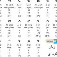 زبان کره ای